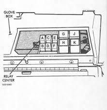 1995 jeep grand cherokee v8 engine control blowing >engine cranks