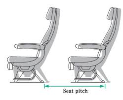 Airline Seat Size Chart Airline Seat Pitch Guide Skytrax