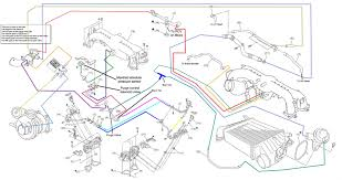 1995 impreza wiring diagram on 1995 images free download wiring Subaru Wrx Wiring Manual 1995 impreza wiring diagram 2 nissan wiring diagram 1995 subaru legacy stereo wiring diagram 1995 subaru wrx wiring diagram