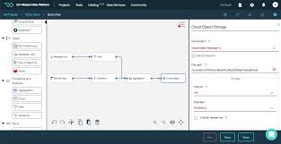 Ibm Streams Designer Introducing Streams Designer Ibm Watson Data Medium