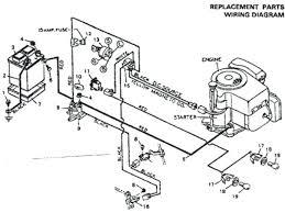 craftsman riding mower starter wiring diagram for craftsman riding tractor starter wiring diagram craftsman riding mower starter wiring diagram for craftsman riding lawn mower awesome yard machine riding lawn mower wiring diagram
