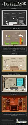 furniture design styles. collect this idea top five interior design styles infographic furniture