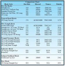 Hook Comparison Chart Dai Riki Hook Comparison Chart Fly Tying Riki Chart