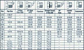 Bsp Npt Comparison Chart 35 Extraordinary 7 16 Bsp Thread Chart