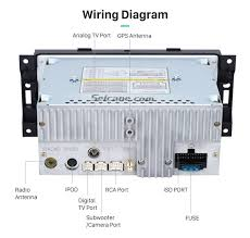 dodge neon stereo wiring diagram image 2005 dodge neon radio wiring diagram wiring diagram on 2005 dodge neon stereo wiring diagram