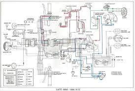harley davidson coil wiring diagram wiring wiring diagram gallery 2016 sportster fuse box location at Sportster Fuse Box Diagram