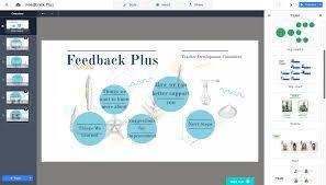 Prezi Next Review For Teachers Common Sense Education