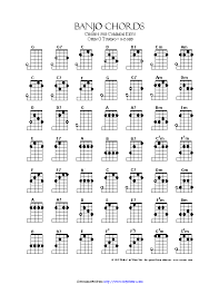 Chord Archives Page 3 Of 12 Pdfsimpli