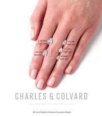 49 Correct Pear Diamond Carat Size Chart