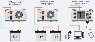 Inverter Output Wiring Diagram Inverter Connection Diagram