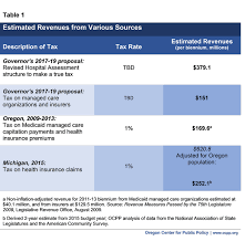 Ohp Income Chart 2018 Oregon Should Turn To Health Industry To Fill Medicaid