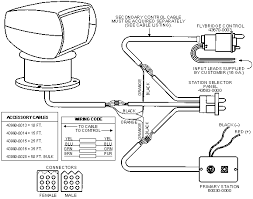 remote control searchlight dual station installation kit diagram back to top