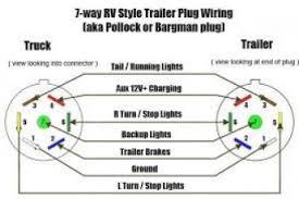 dodge trailer wiring diagram 4k wallpapers 2014 dodge ram trailer wiring diagram at Dodge Trailer Plug Wiring Diagram