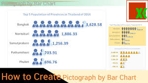 What Is A Pictograph Chart Pictograph By Bar Chart How To Create