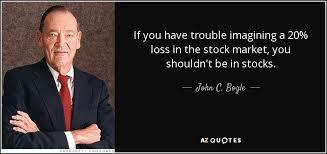 Stocks Quotes Amazing 48 Stocks Quotes 48 QuotePrism
