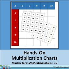 Hands On Multiplication Charts Montessori Inspired