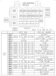 freightliner wiring diagram discover your wiring isuzu npr fuse box diagram