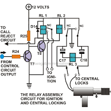 technology castel the ignition control circuit and the central locking circuit