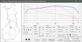 Speaker Crossover Frequency Chart Software