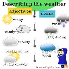 How Can We Describe Weather Here Some Adjectives And Nouns That Can