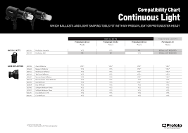 Compatibility Chart Continuous Light V2 Manualzz Com