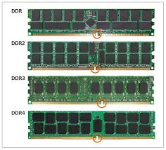 Key Difference Between Ddr4 And Ddr3 Ram