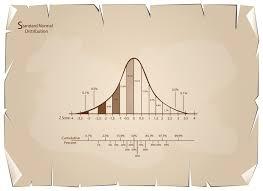 Statistics Worksheet Calculating Z Scores