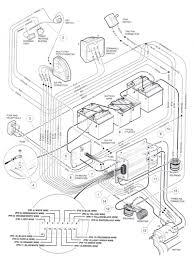 Club car wiring diagram 1996 1998 and 48 volt