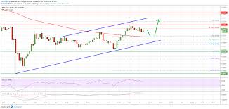 Ripple Trade Chart Ripple Xrp Price Defies Gravity Looks To Trade Higher
