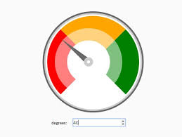 Chart Js Css Create A Flat Barometer With Jquery And Css Css3 Barometer