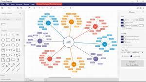 Buy Draw Diagrams Making Charts Flowcharts Uml Mindmap