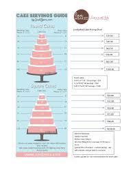 Image Detail For Lovebaked Cake Pricing Chart 3 13 Cake