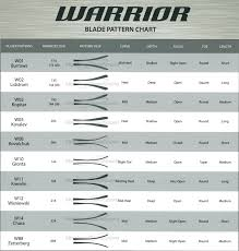 Hockey Stick Pattern Chart Www Totalhockey Com Ui Sizing Warrior Sticks