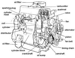 engine parts drawing at getdrawings com for personal use 499x390 all automotive parts