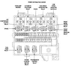 dodge stratus fuse box diagram dodge 2001 dodge stratus diagram dodge schematic my subaru wiring