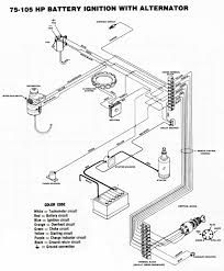 Mercury 35 hp wiring diagram mercury 115 wiring diagram free