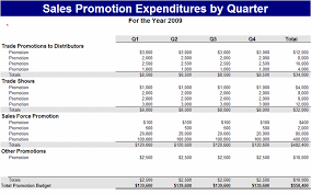 Sales Budgets Templates Sales Promotion Expenses Report Template