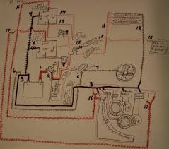cbr 929 rr wiring diagram example electrical wiring diagram \u2022 2002 CBR954RR Accessories at 2002 Cbr 954rr Wiring Diagram