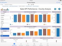 Sales Analysis Tableau Dashboards Visual BI Solutions 19