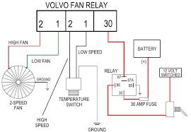 29 elegant auto electric fan wiring diagram slavuta rd Electric Radiator Fan Wiring Diagram auto electric fan wiring diagram awesome 53 unique electric fan relay install of 29 elegant auto