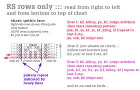 Reading A Knitting Pattern Chart How To Read A Knitting Chart Tin Can Knits
