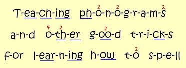 All About Spelling Phonogram Chart Some Hows And Whys Of American Spelling Bless And Build