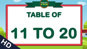 Multiplication Chart 11 To 20 11to20 Table Group Song Multification11to20tablesong 11to20 Times Tables Maths Tables
