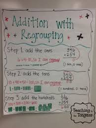 Addition With Regrouping Poster Second Grade Math Math