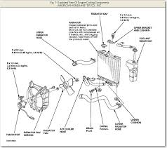 honda cooling diagram wiring diagram list honda cooling diagram wiring diagram centre honda element cooling system diagram 99 honda civic radiator diagram