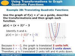 example 2b translating quadratic functions