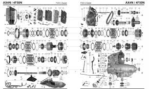2005 ford f150 ignition wiring diagram 2004 ford star fuse box 2004 ford star fuse box diagram awesome ax4n transmission 2004 ford star fuse box diagram