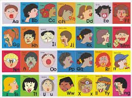The tilde appears to always be a problem at this level. Spanish Phonic Faces Summary Chart