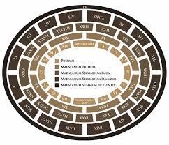 Colosseum Seating Chart Revenge Of The Praetorian