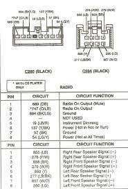 97 ford mustang wiring diagram wiring diagram option 97 ford mustang wiring diagrams wiring diagram 97 ford mustang gt wiring diagram 1997 mustang radio
